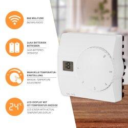 SAS816RF Funk Thermostat Vorderansicht