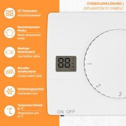 Funksensor für SAS816RF