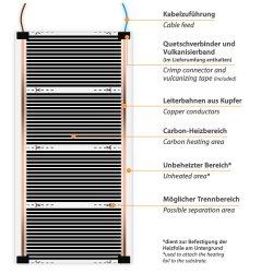 Comfort heating film 160Watt/m² 50cm wide completely assembled
