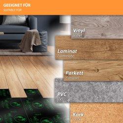 Premium Heizfolie 80Watt/m² 80cm breit Konfektioniert
