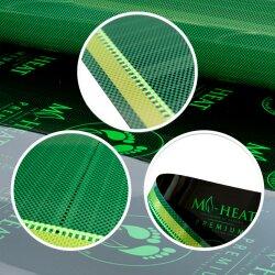 Premium Heating film 130Watt/m² 50cm wide fully assembled