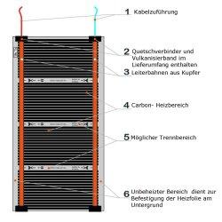 12V Heating Film 30cm wide 220W/m²