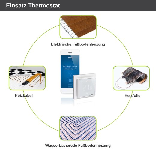 DEVIreg WiFi Thermostat Weiß