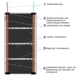 12V Heizfolie 50cm breit 220Watt/m² 1,0m