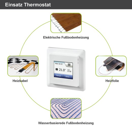 MCD5 Digital Touchscreen Thermostat