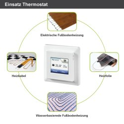 MCD5 Touchscreen Thermostat