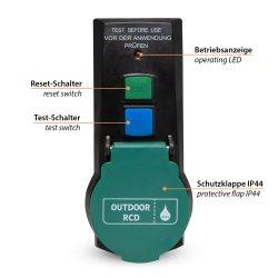 Protective Adapter Plug