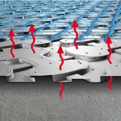 Schwimmendes Entkopplungssystem