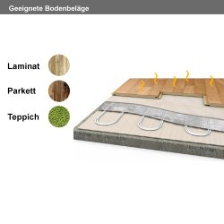 ALU Heizmatte 80Watt/m² 7,0m² 0,5x14,00m