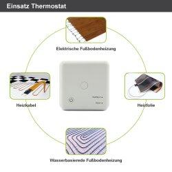 Optima Basic Wlan Thermostat Aufputz
