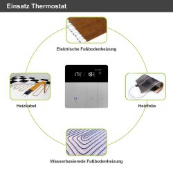 TH213 WiFi Thermostat