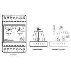 ETR2 Eis- und Schneeschmelz Thermostat für Hutschienenmontage