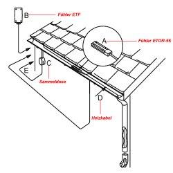ETOR-55 Gutter Sensor for Outdoor