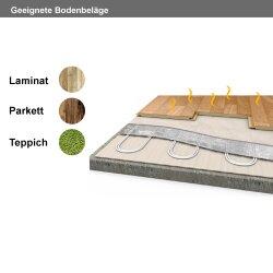 ALU Heizmatte 150Watt/m² 6,0m² 0,5x12,00m