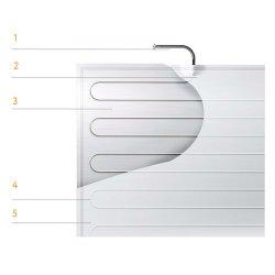 Anti-fog mirror heating Self-adhesive